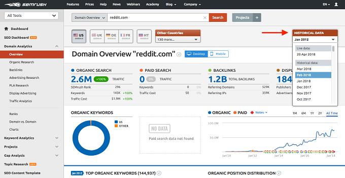 SEM Rush Internet Marketing Tool