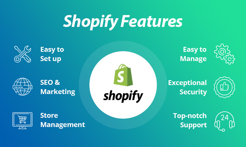 Shopify features and plans